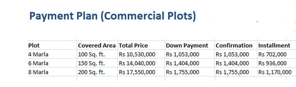 Capital Smart City Payment Plan for Commercial Plots