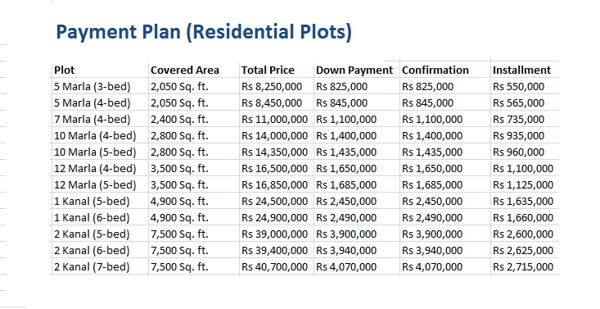 Capital City Residential Plot payment plan