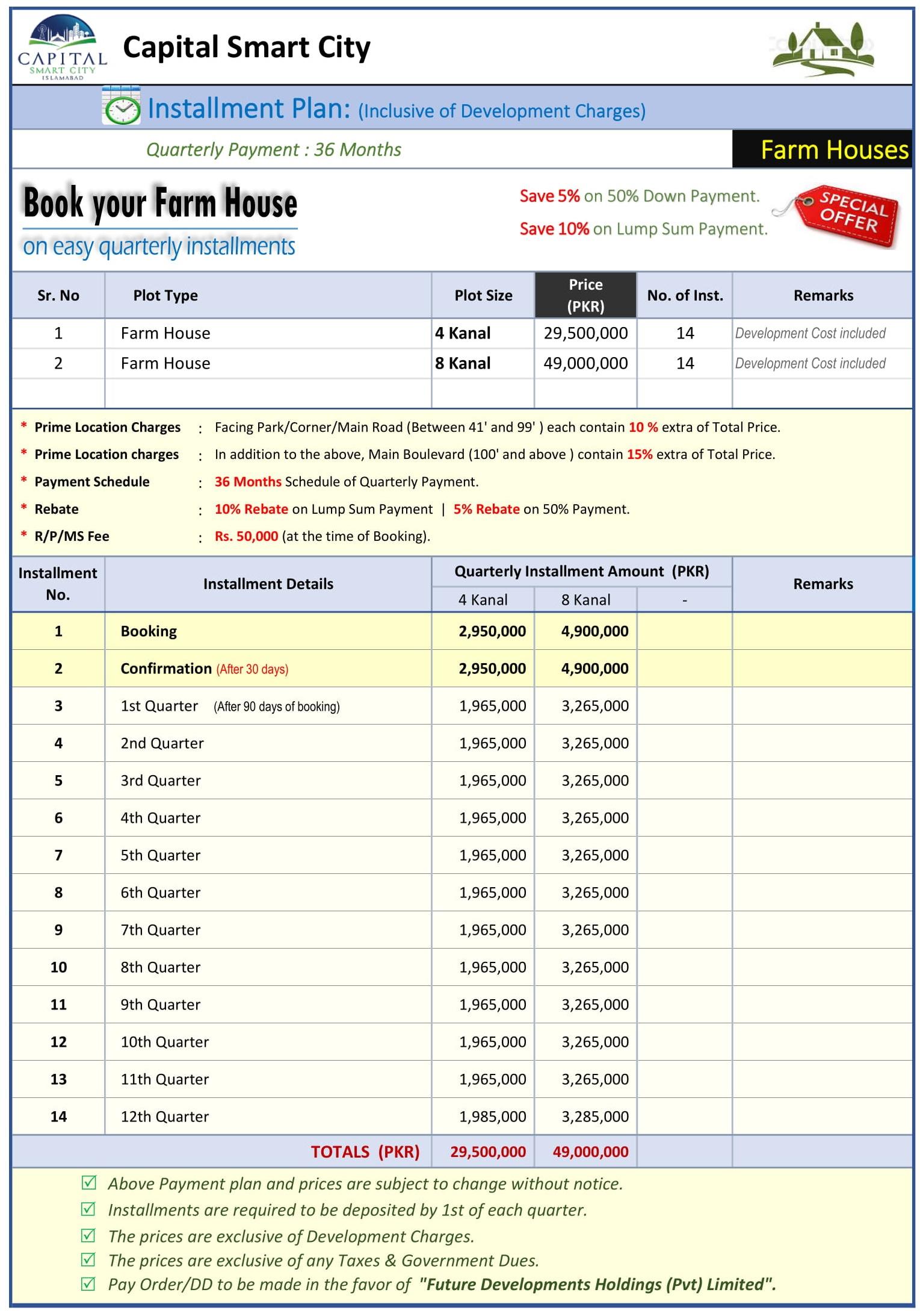 Farm houses payment details