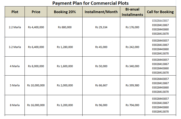 Omega Residencia FSD Payment Plan for commercial plots