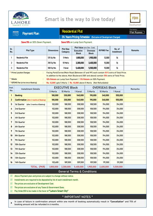 Payment Plan for residential and commercial plots